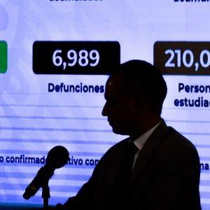 COVID 19. La barrera de los 50 mil muertos y la irresponsabilidad del gobierno